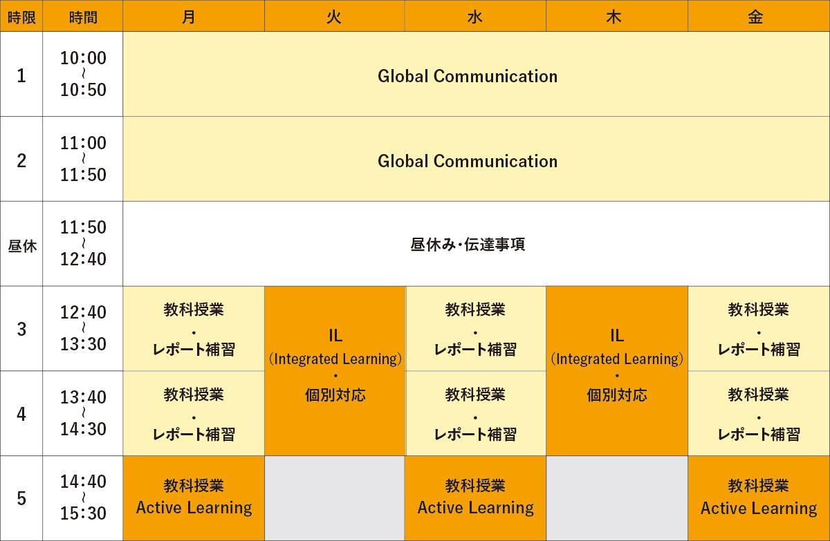 グローバルコース   代々木グローバル高等学院[公式]