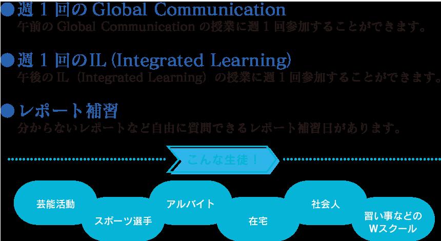 「通信コース」の特徴